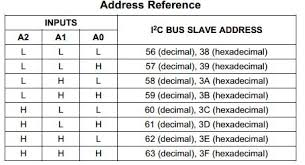 pcf8574a i2c